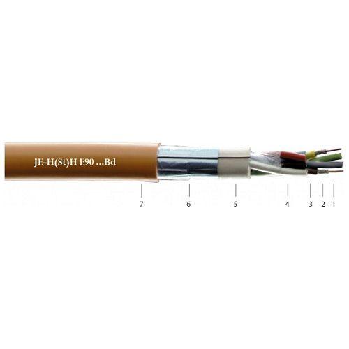 Accesoriu detectie incendiu Trio Global Kabel JE-H(St)H FE180 E90 Cablu Incendiu 1x2x0.8, free halogen, ignifug