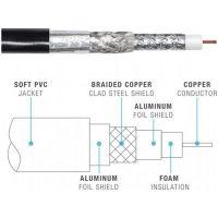 Cablu coaxial RG6 SAT, 75 Ohm, Triplu ecranat, Rola 100m